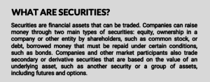 Image of text explaining what securities are
